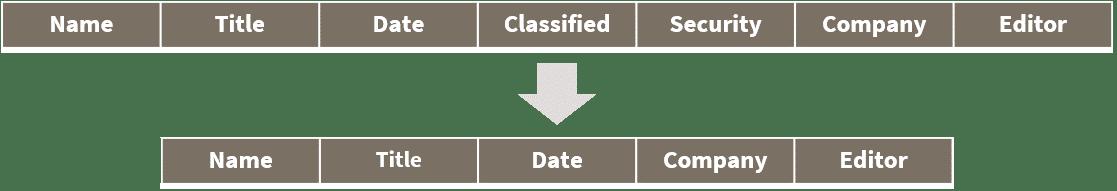03   Blogpost   Test data management with migration-center
